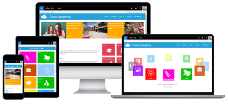 Office 365 responsive design and display templates